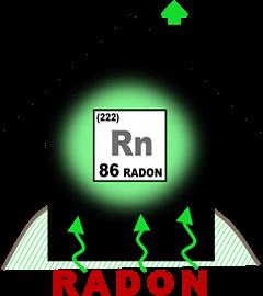 Radon testing in Calgary